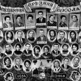Краснодар. Школа №28 Выпуск 1965 г.