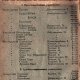 Краснодар. Справочник по городу Краснодару на 1933 год, лист 02