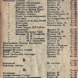Краснодар. Справочник по городу Краснодару на 1933 год, лист 9