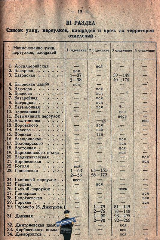 Краснодар. Справочник по городу Краснодару на 1933 год, лист 13