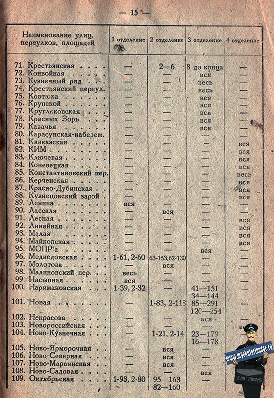 Краснодар. Справочник по городу Краснодару на 1933 год, лист 15